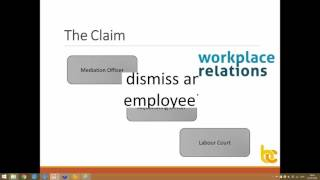 Employee Dismissal – How difficult is it?