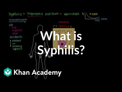 What Is Syphilis? | Infectious Diseases | NCLEX-RN | Khan Academy