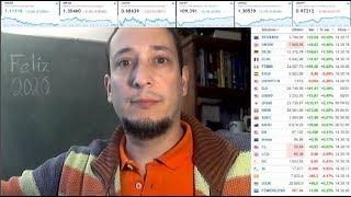 Punto Nueve - Noticias Forex del 9 de Enero del 2020