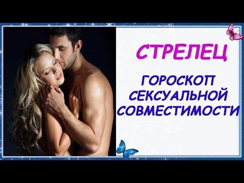 Сексуальный гороскоп - ОВЕН мужчины,астрология