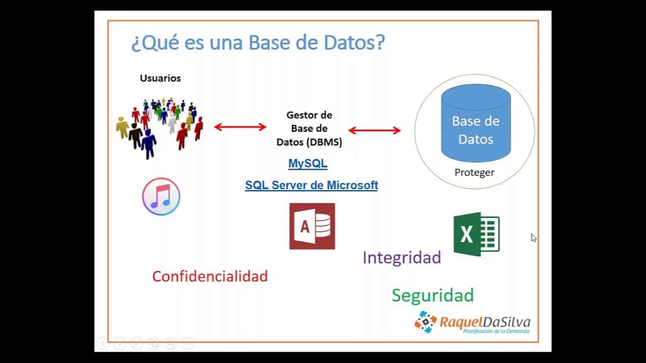 Cómo crear y automatizar una Base de Datos en Excel para calcular ...