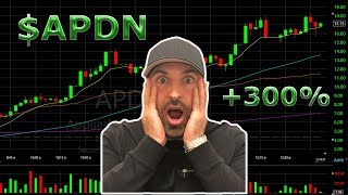 Monster +300% Short Squeeze $APDN