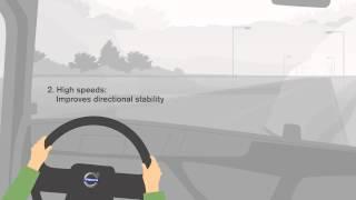 Система динамического рулевого управления Volvo (VDS)