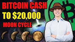 Bitcoin Cash to $20,000 in Bullish Cycle
