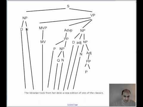 Grammar - Sentence Tree Diagramming-01