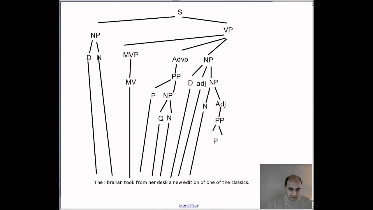 grammar - sentence tree diagramming-01