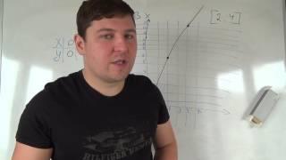 Алгебра 7 класс. 9 октября. Наименьшее и наибольшее значение функции на отрезке