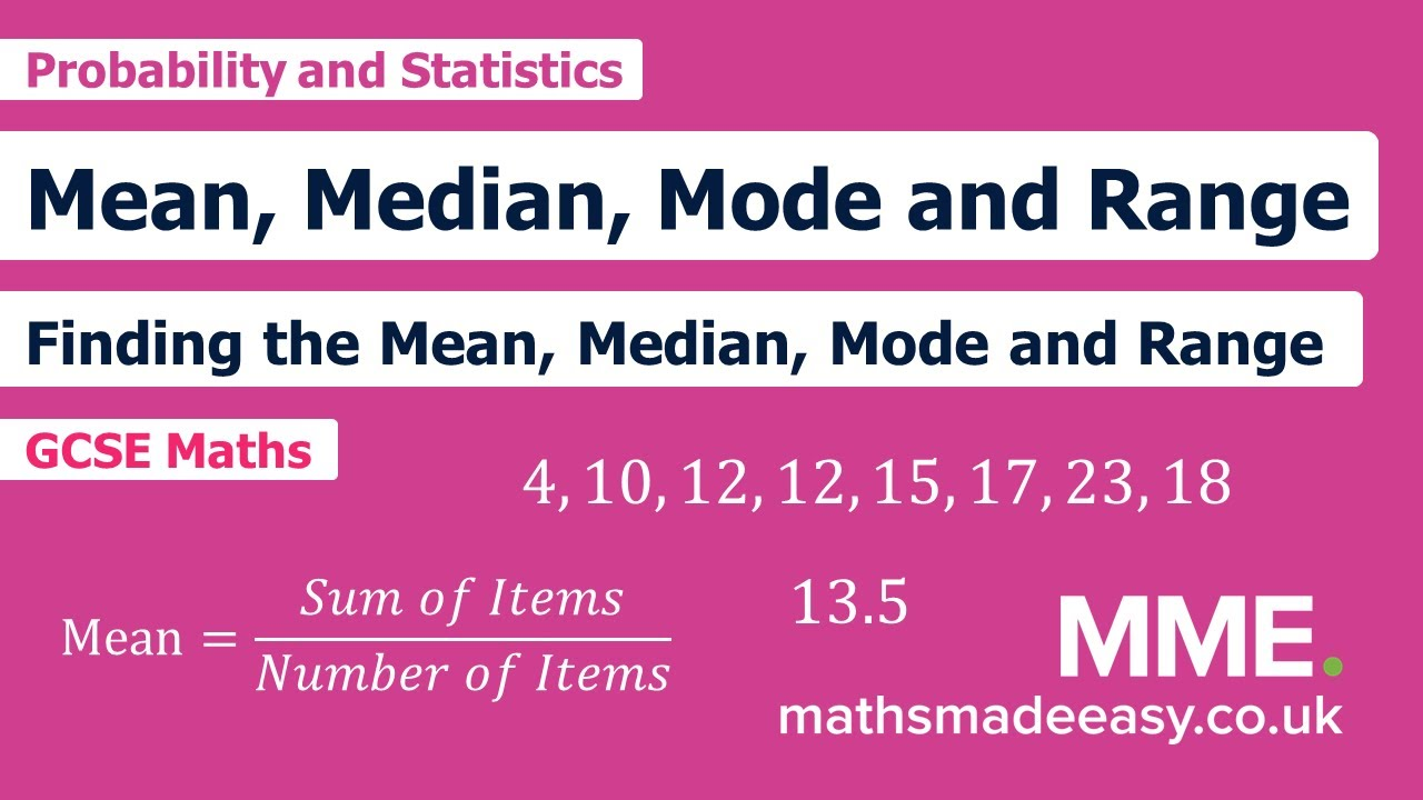 medium resolution of Mean Median Mode and Range Worksheets   Questions and Revision