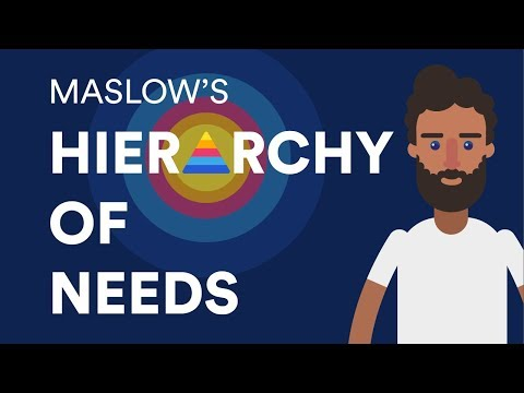 "Thumbnail for the embedded element ""Maslow's Hierarchy of Needs - What motivates us?"""