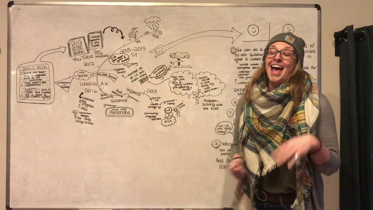 Blog | Tina Hargaden's Blog | A Literacy-Focused Whole Language