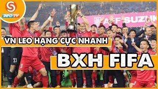 Tin thể thao 24h - Hạ UAE, tuyển Việt Nam CHẠM MỐC MỚI trên bảng xếp hạng FIFA