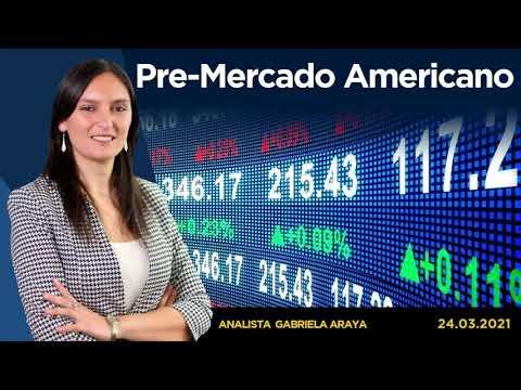 Pre-Mercado EEUU 23/03/21