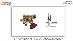 STAD ADJUSTMENT and MEASUREMENT with TA-SCOPE