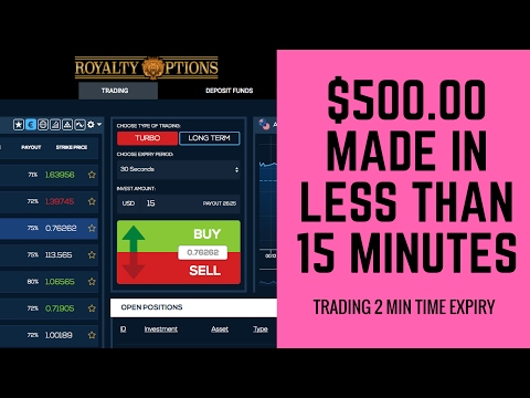 $500 Profit Trading Binary Options 2 Minute Time Expiry