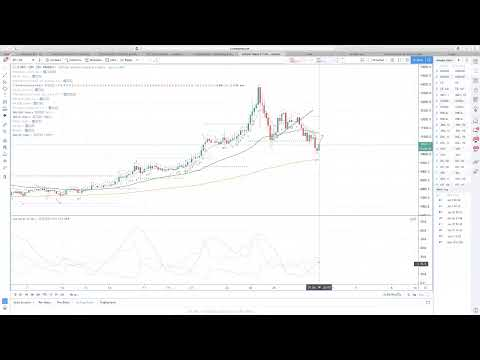 Hyperwave - Bitcoin Long Short Ratio & Claiming Positions On Bitfinex