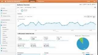 Google Analytics Complete Tutorial