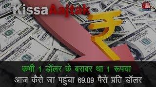 ऐसे तय होती है Rupee के मुकाबले Dollar की कीमत | How Rupee Value Is Determined Against Dollar