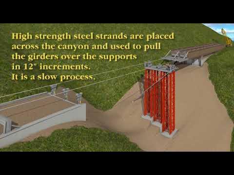 Pfeiffer Canyon Bridge Emergency Replacement Visualization