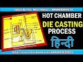 HOT CHAMBER DIE CASTING PROCESS - ANUNIVERSE 22