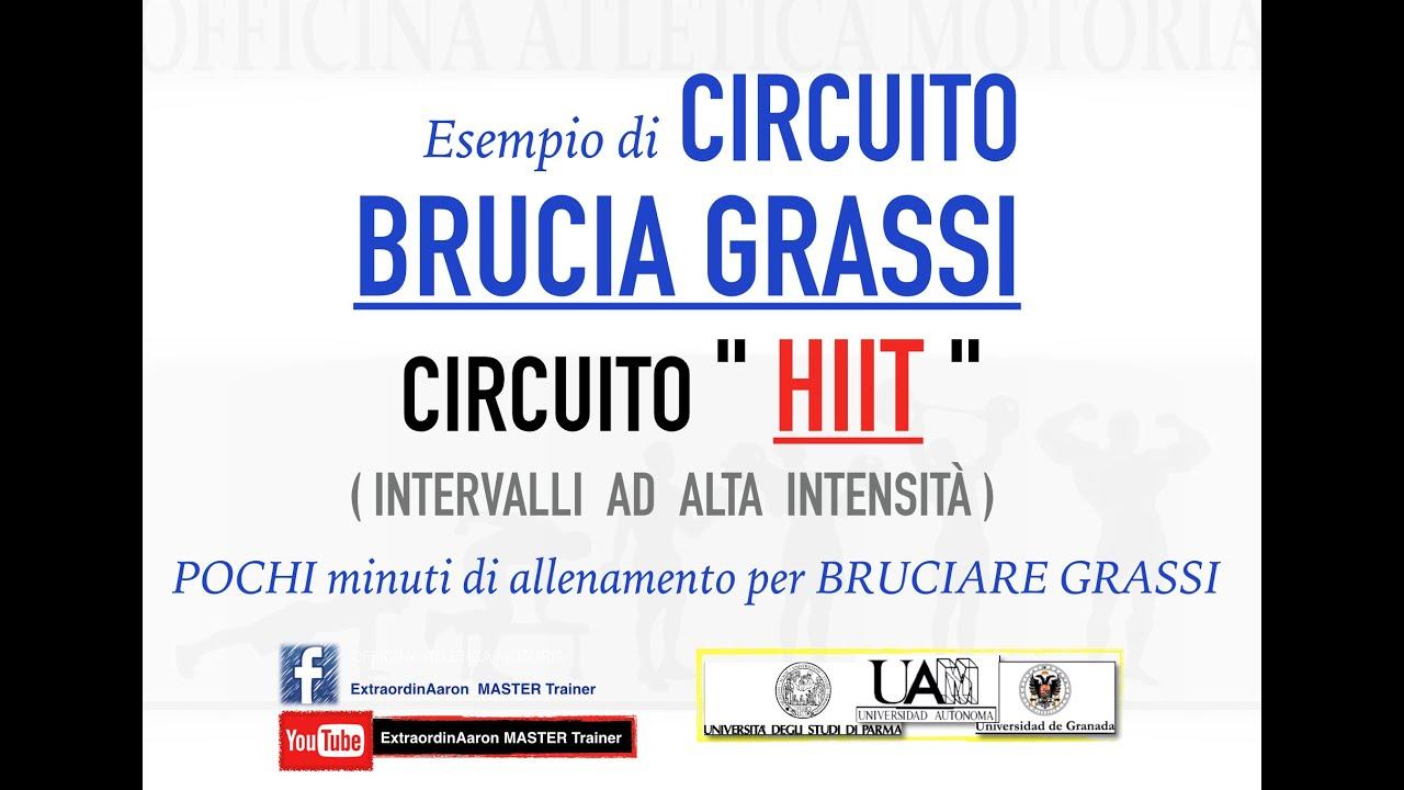 Circuito Hiit : Circuito cardio hiit training per bruciare grassi e dimagrire