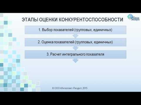 Оценка конкурентоспособности продукта на внешнем рынке