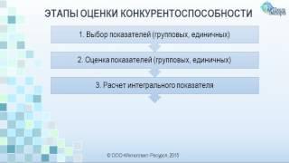 видео Оценка конкурентоспособности предприятия