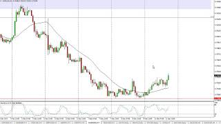 AUD/USD Technical Analysis for December 12, 2017 by FXEmpire.com
