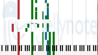 Piel canela - Bobby Campo [Sheet Music]