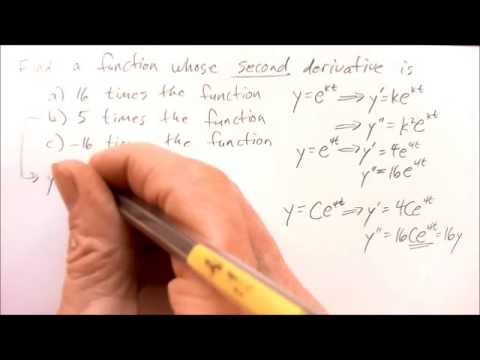 Derivatives and Differential Equations