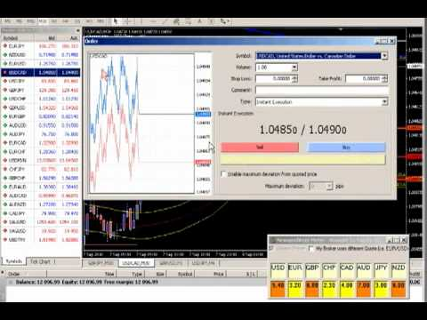 Forex Spike Trading - Live News Trading Video