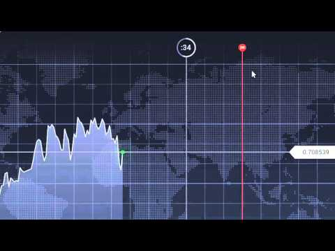 Forex and Binary Options Trading - FXaxe