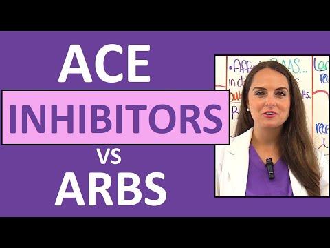 ACE Inhibitors Vs ARBs Mechanism Of Action (RAAS) Nursing NCLEX Pharmacology