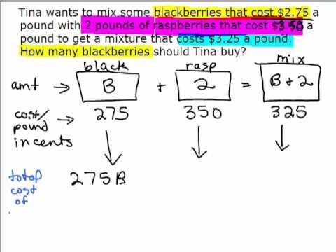 Value Mixture Problem 3