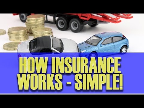 How Car Insurance Works - Simple!