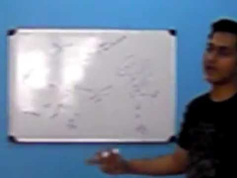 SEO Classes in Bangalore By Ashwin Ramesh. Learn SEO