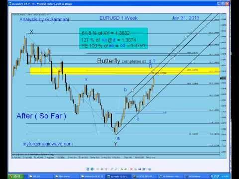 Forex webinar recording on Feb 01, 2013 covering EUR-USD, GBP-JPY, EUR-JPY. By G. Samdani