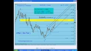 Forex webinar recording on Feb 01, 2013 covering EUR-USD, GBP-JPY, EUR-JPY. By G. Samdani