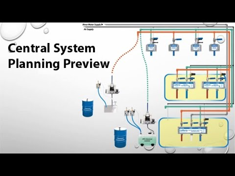 Pump Fed Central Systems Planning Preview