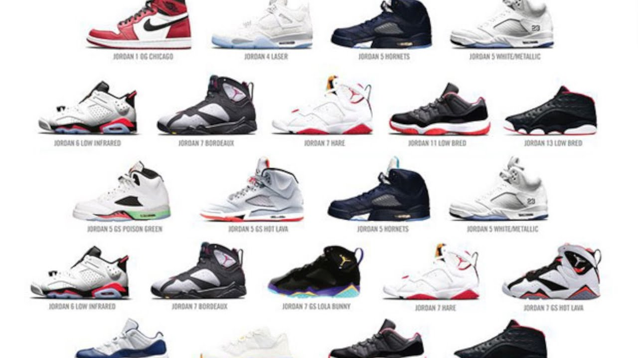 JORDAN Restock, New adidas Yeezy?, Victor Cruz Signature and more on Today  in Sneaks - YouTube