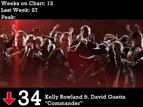 UK Official Chart - Top 50 Singles (9/4/10)
