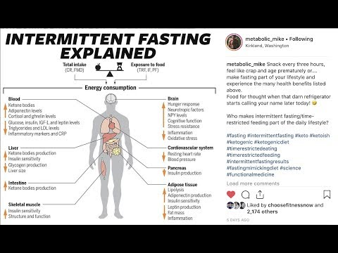 Intermittent Fasting VS Low-Calorie Diets