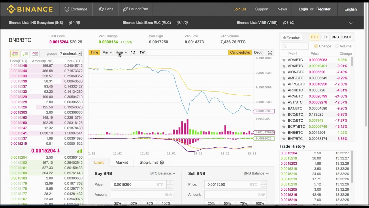 Crypto Trading Bot Binance Crypto Currencies And Hype