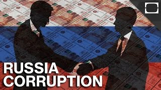 How Corrupt Is Russia?