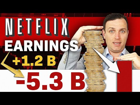 Buffett's Owner's Earnings Explained - Netflix and Apple Detailed Examples