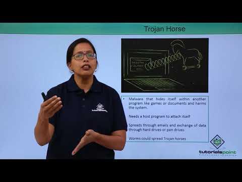 Network Security – Trojan Horse