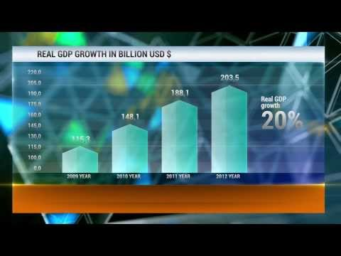 Invest in Kazakhstan 2014