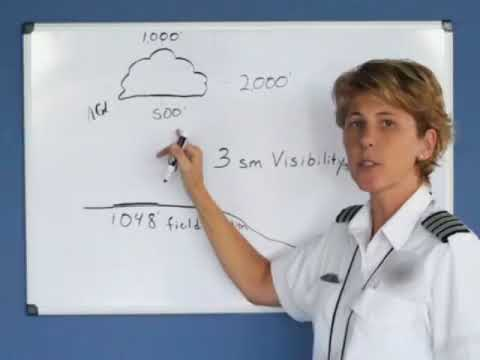Local Visibility and Cloud Clearance (GMU) (Private Pilot Lesson 2a)