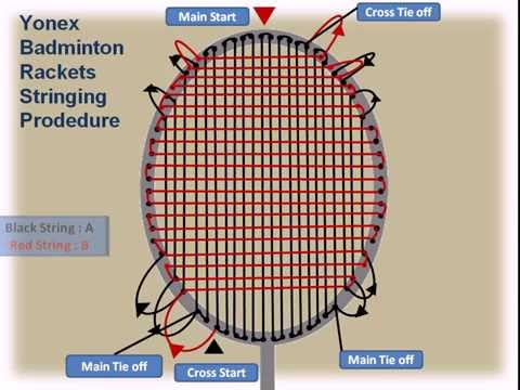 Yonex Badminton Rackets Stringing Guide- Part01