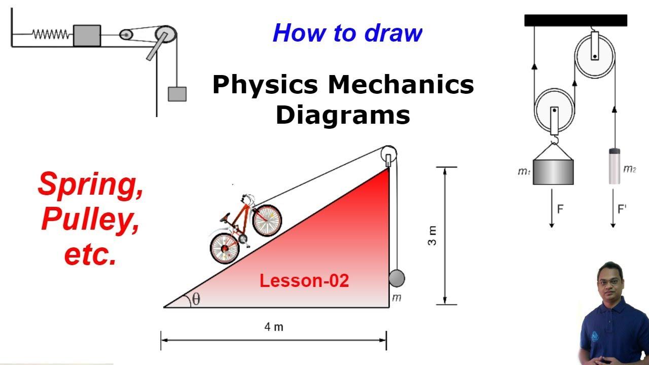 Mechanics diagrams spring pulleys etc using edraw max mechanics diagrams spring pulleys etc using edraw max scientific illustration lesson 02 pooptronica