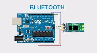 arduino - Connecting GSM SIM900A module with Ardunio